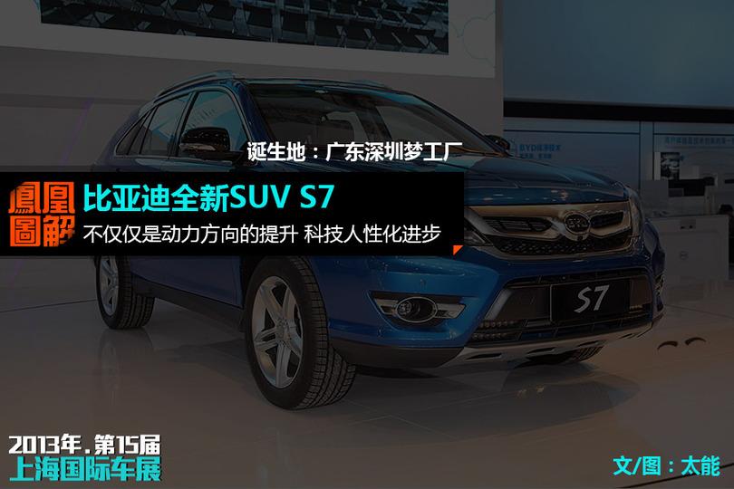 比亚迪S7