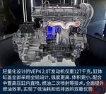 2018款 领克01 2.0T 四驱 劲Pro