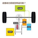 2014款 本田雅阁 混合动力型 美版